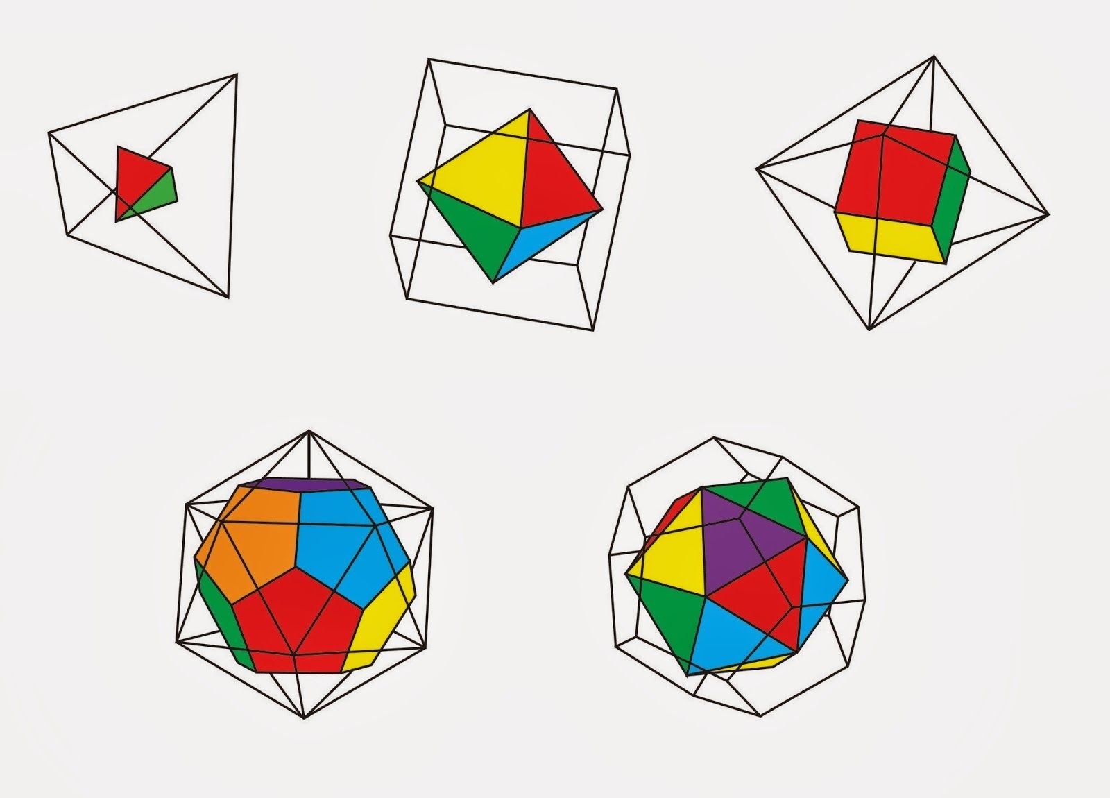 poliedros regulares duales