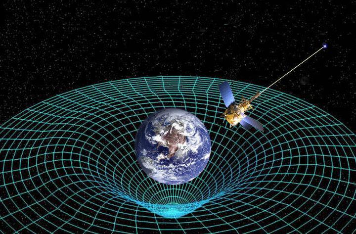 teoria relatividad