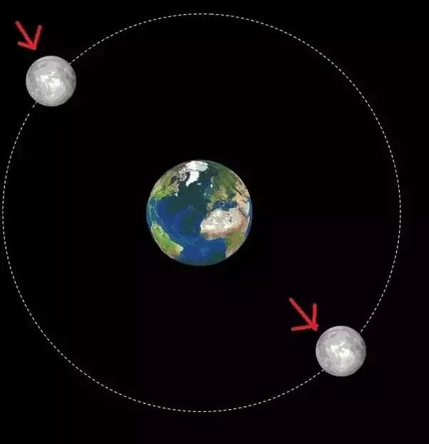 luna gravitacion sincronizacion