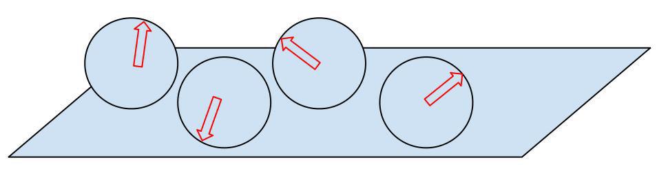 gauge simetrias locales