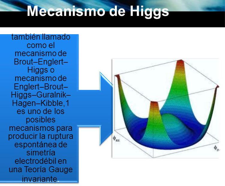 mecanismo higgs