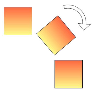 simetria cuadrado rotacion