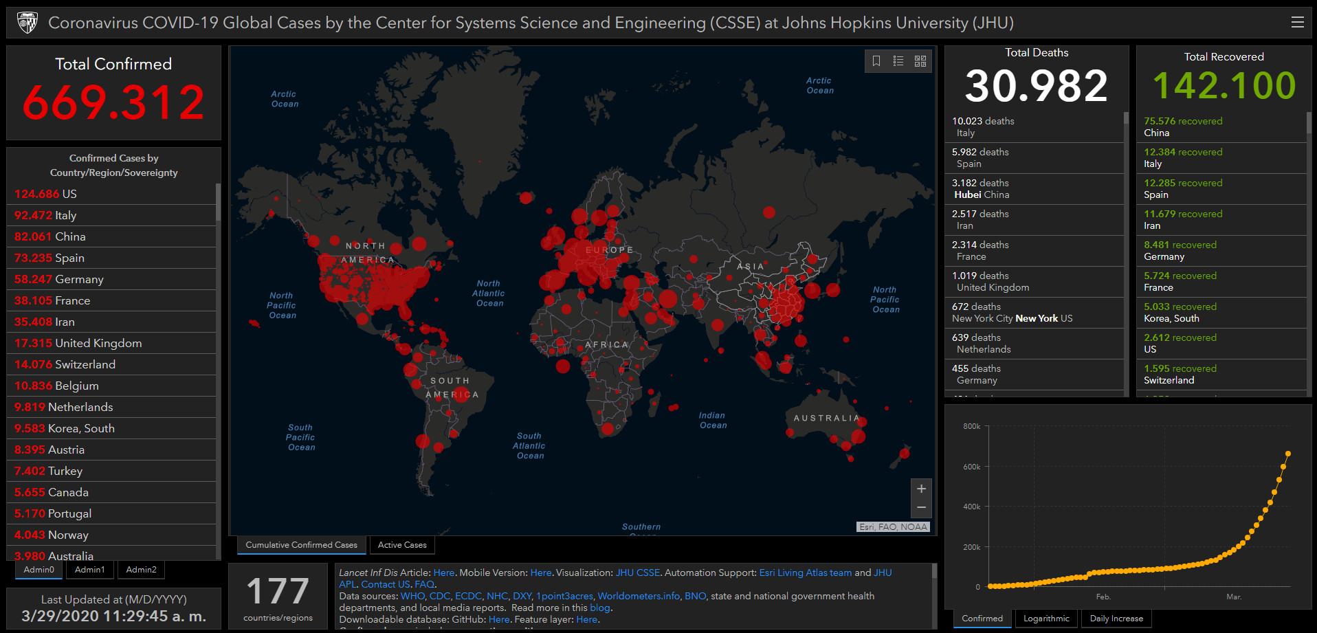 coronavirus covid-19 estadisticas globales mapa 29 marzo 2020