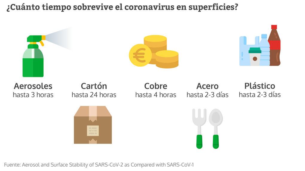 coronavirus sars cov 2 covid 19 aire