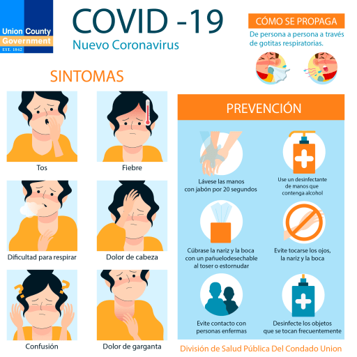 coronavirus sintomas