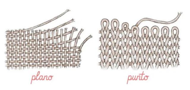 tejido plano punto diferencias