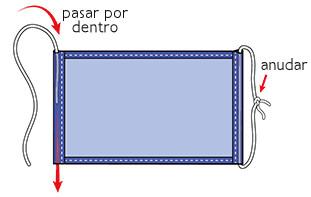 barbijo tapabocas coronavirus tela