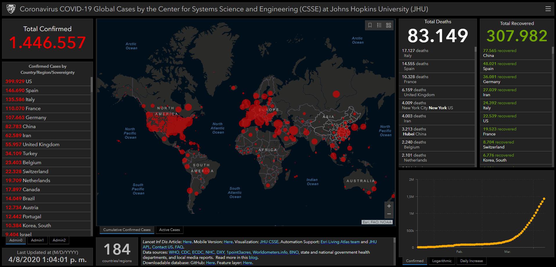 coronavirus covid-19 estadisticas globales mapa 8 abril 2020
