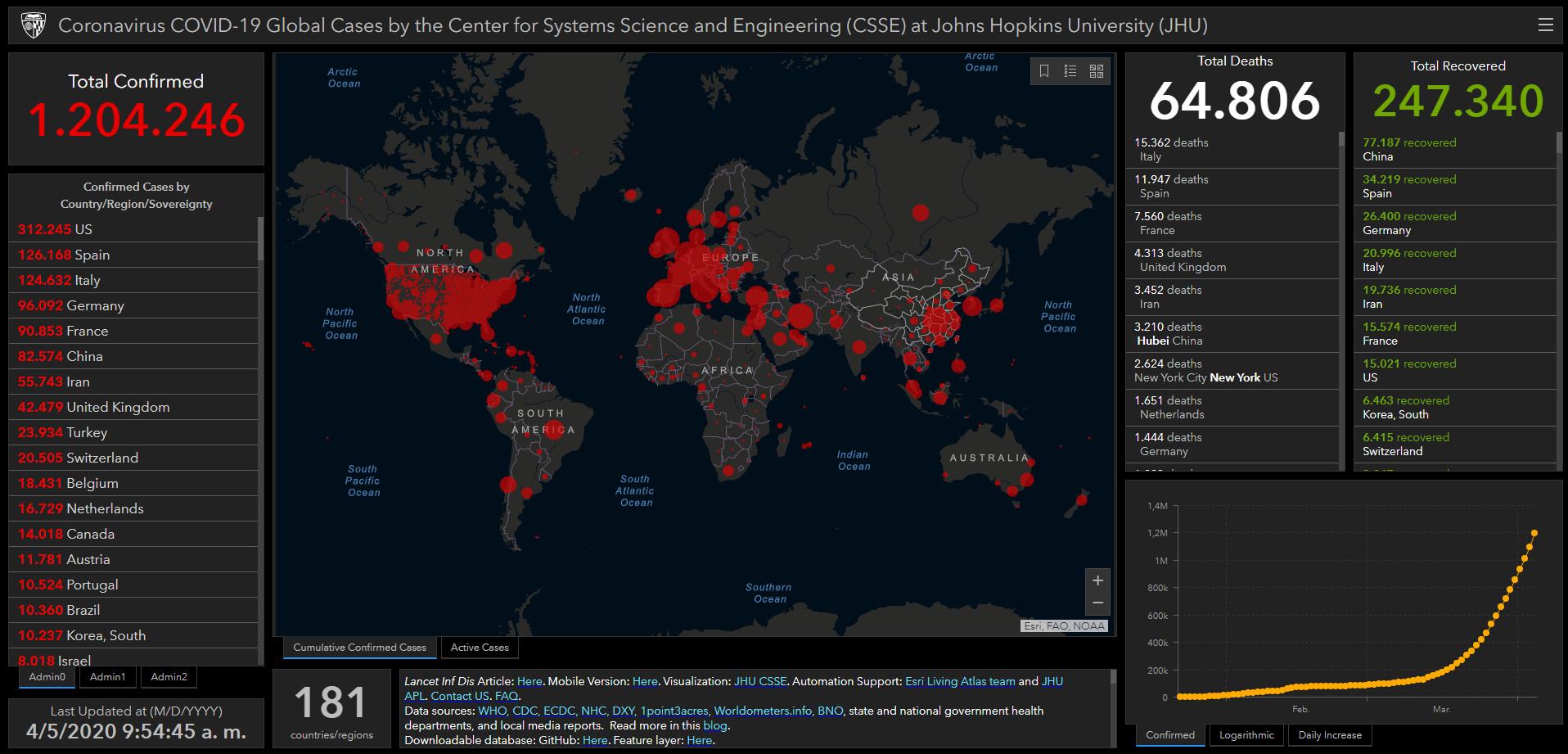 coronavirus covid estadisticas globales mapa 5 abril 2020
