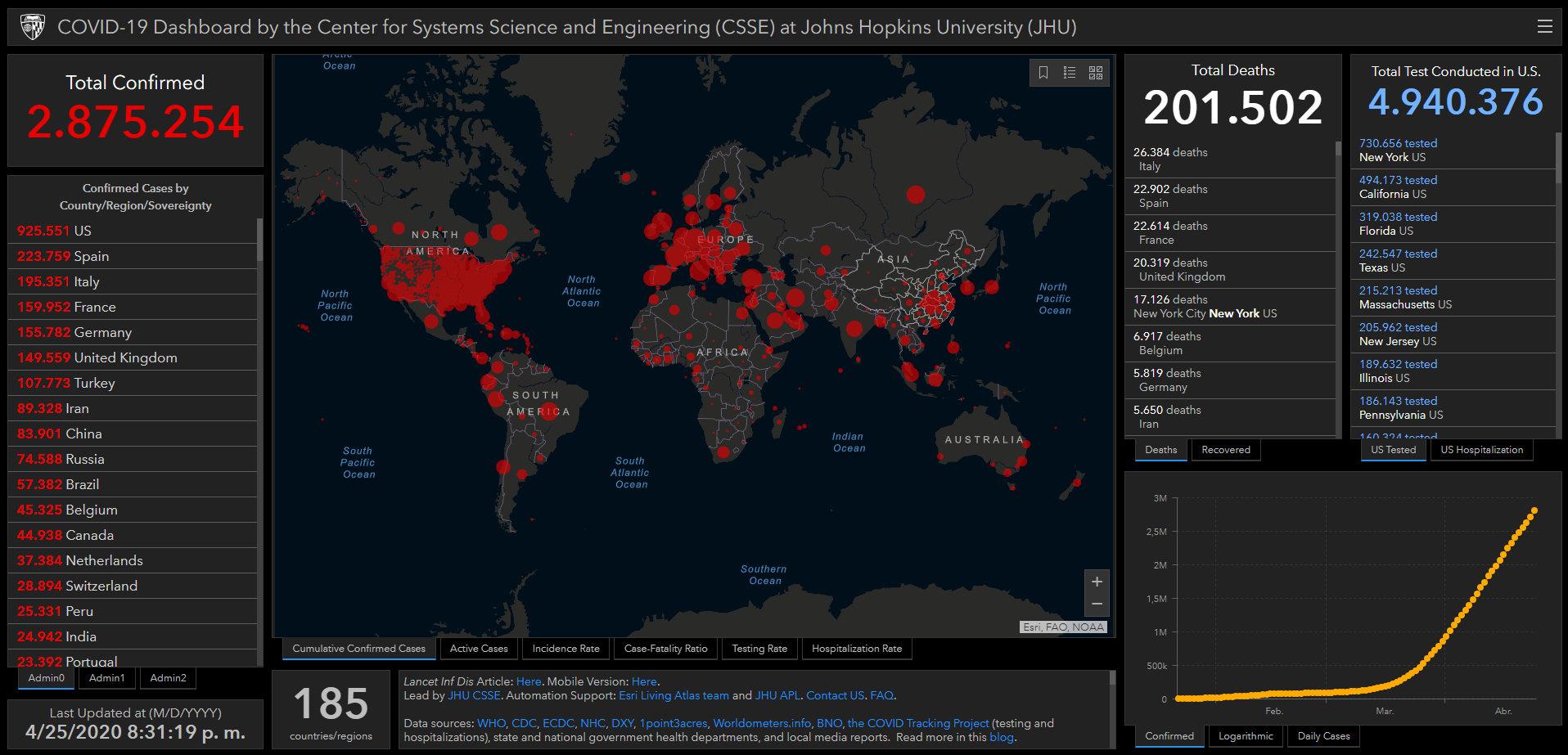 coronavirus covid estadisticas mundiales mapa 25 abril 2020