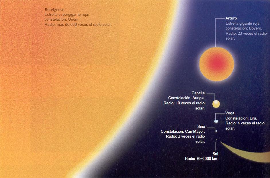 magnitudes estrellas
