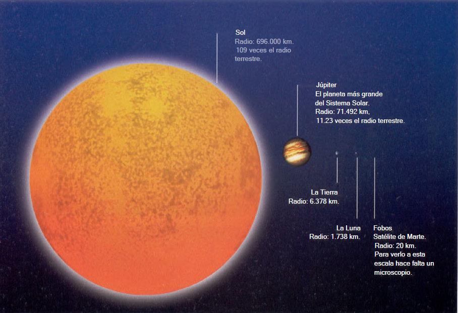 magnitudes sistema solar